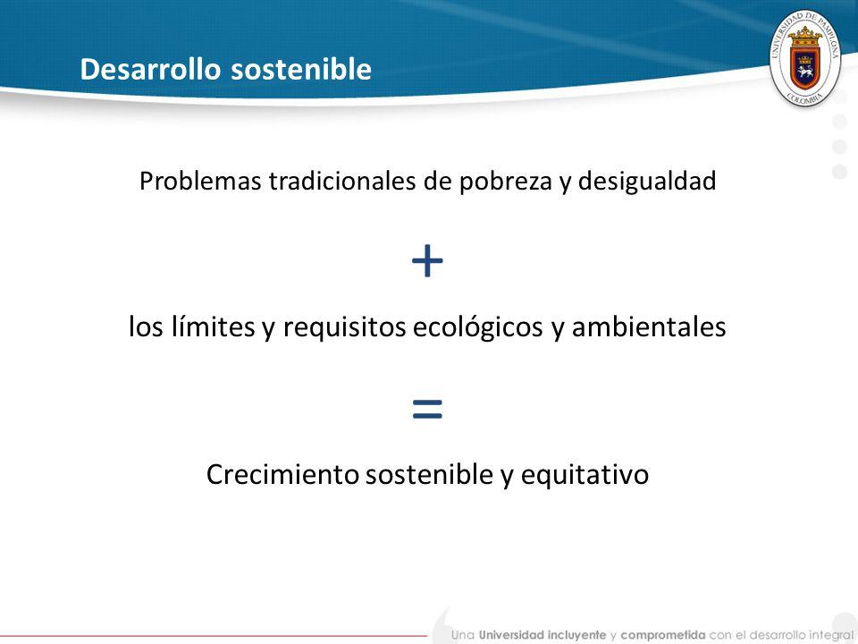 Ecorregión Eje Cafetero Fuente agenda ecorregión eje cafetero Agricultura ecológica La agroindustria Paisaje cultural y turismo Biodiversidad y aprovechamiento de toda la biomasa.