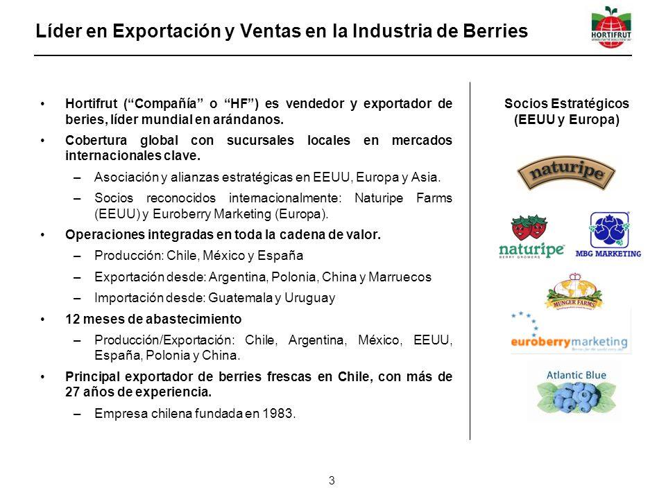 Líder en Exportación y Ventas en la Industria de Berries Hortifrut (Compañía o HF) es vendedor y exportador de beries, líder mundial en arándanos. Cob