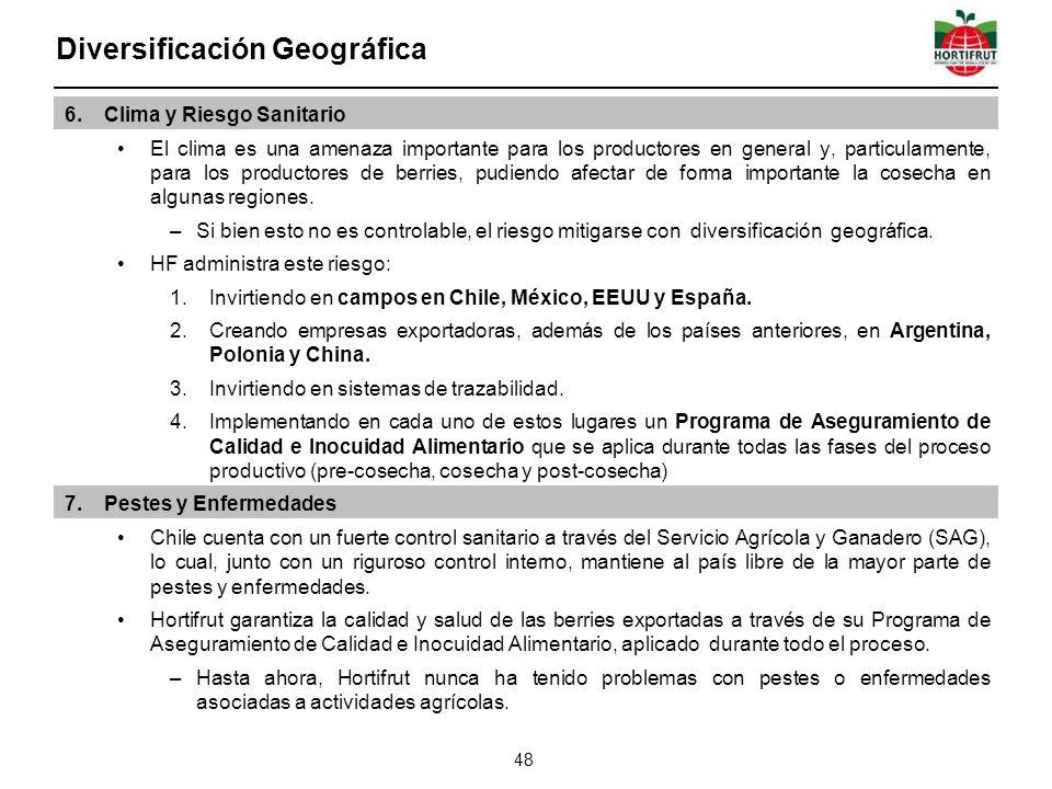 Diversificación Geográfica 48 6.Clima y Riesgo Sanitario El clima es una amenaza importante para los productores en general y, particularmente, para l
