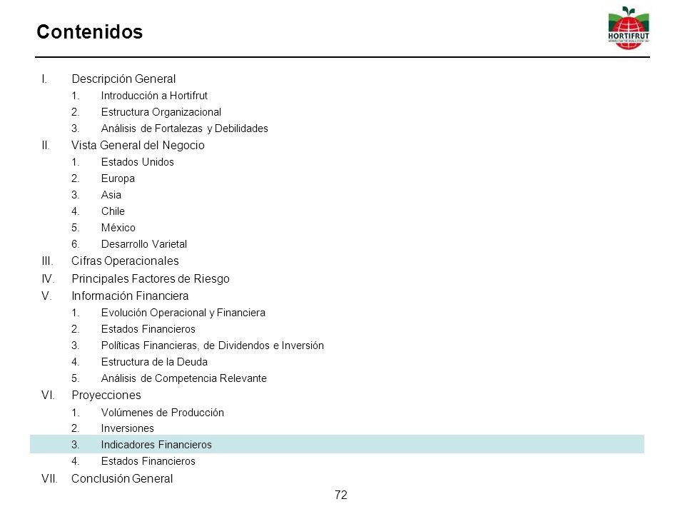 I.Descripción General 1.Introducción a Hortifrut 2.Estructura Organizacional 3.Análisis de Fortalezas y Debilidades II.Vista General del Negocio 1.Est