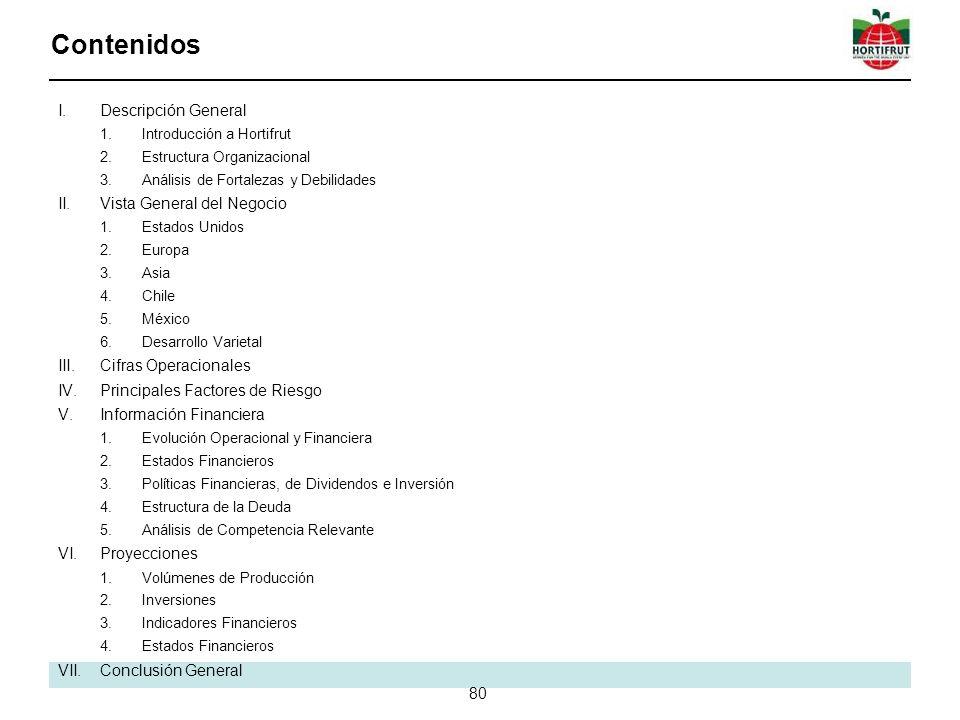 Contenidos 80 I.Descripción General 1.Introducción a Hortifrut 2.Estructura Organizacional 3.Análisis de Fortalezas y Debilidades II.Vista General del