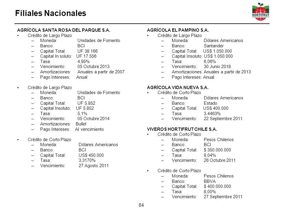 Filiales Nacionales AGRÍCOLA SANTA ROSA DEL PARQUE S.A. Crédito de Largo Plazo –Moneda: Unidades de Fomento –Banco: BCI –Capital Total: UF 38.166 –Cap
