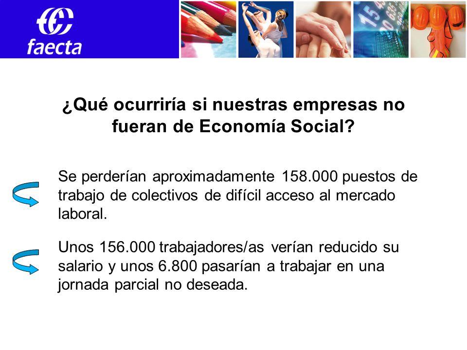 ¿Qué ocurriría si nuestras empresas no fueran de Economía Social.
