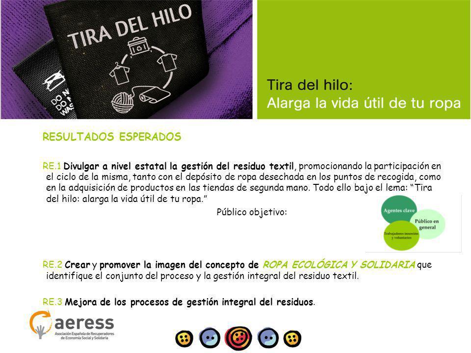 RESULTADOS ESPERADOS RE.1 Divulgar a nivel estatal la gestión del residuo textil, promocionando la participación en el ciclo de la misma, tanto con el