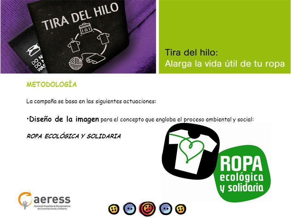 METODOLOGÍA La campaña se basa en las siguientes actuaciones: Diseño de la imagen para el concepto que engloba el proceso ambiental y social: ROPA ECO