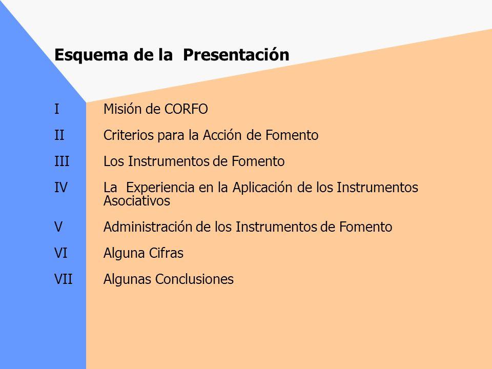 Esquema de la Presentación IMisión de CORFO IICriterios para la Acción de Fomento IIILos Instrumentos de Fomento IVLa Experiencia en la Aplicación de los Instrumentos Asociativos VAdministración de los Instrumentos de Fomento VIAlguna Cifras VIIAlgunas Conclusiones