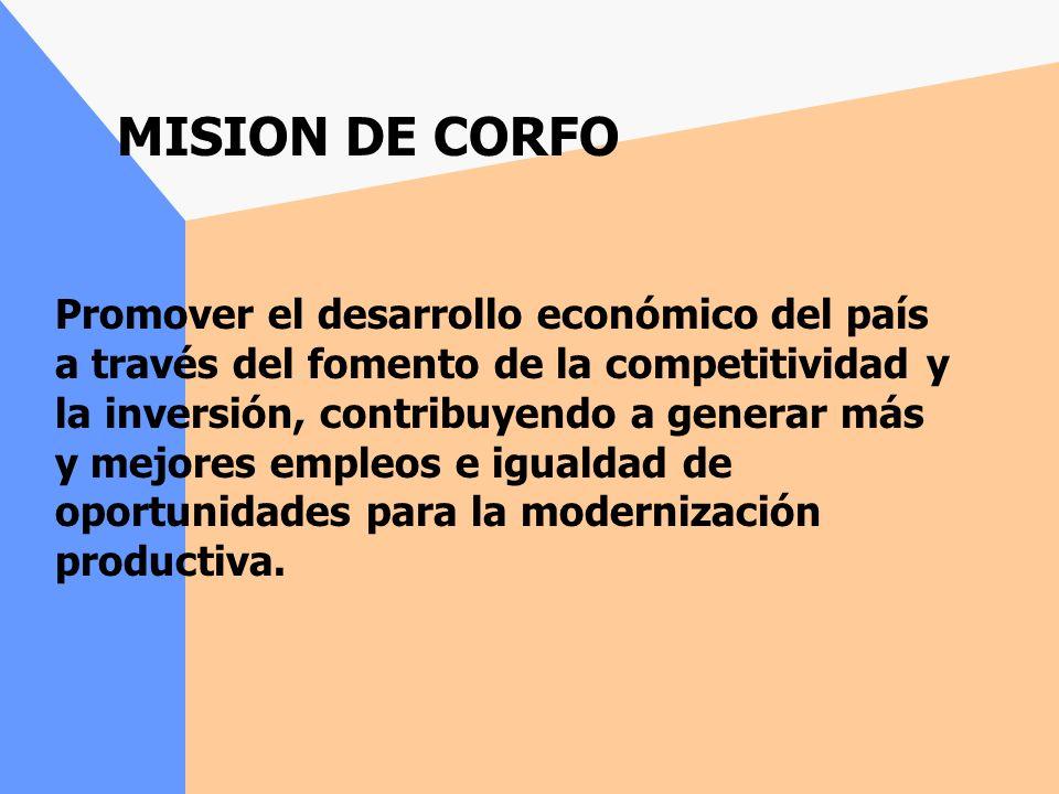 MISION DE CORFO Promover el desarrollo económico del país a través del fomento de la competitividad y la inversión, contribuyendo a generar más y mejores empleos e igualdad de oportunidades para la modernización productiva.