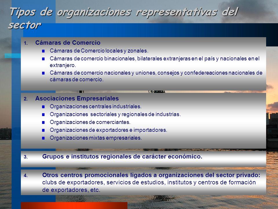 Tipos de organizaciones representativas del sector 1. Cámaras de Comercio Cámaras de Comercio locales y zonales. Cámaras de comercio binacionales, bil