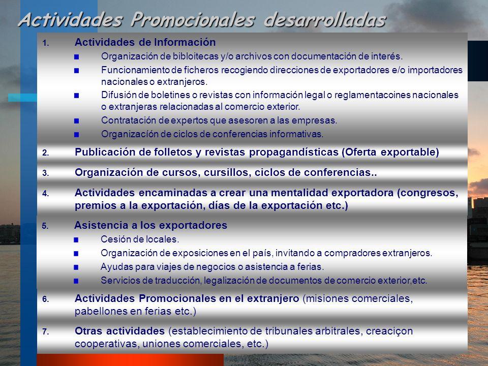 Actividades Promocionales desarrolladas 1. Actividades de Información Organización de bibloitecas y/o archivos con documentación de interés. Funcionam