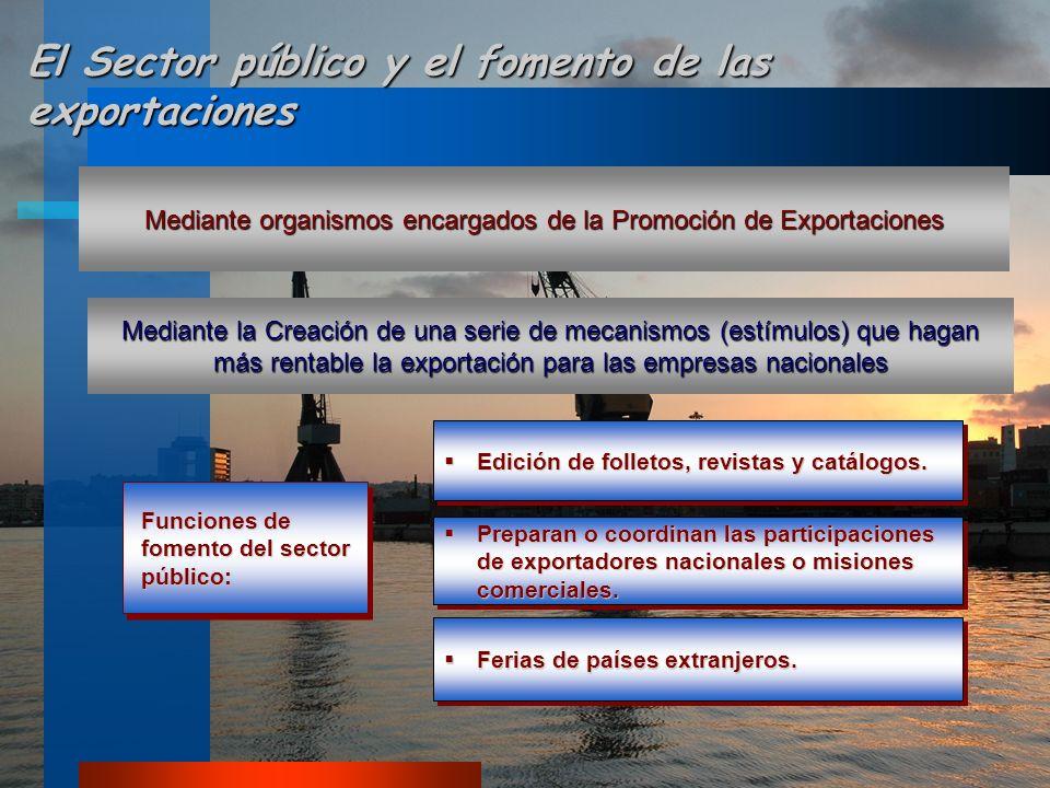 El Sector público y el fomento de las exportaciones Mediante organismos encargados de la Promoción de Exportaciones Mediante la Creación de una serie