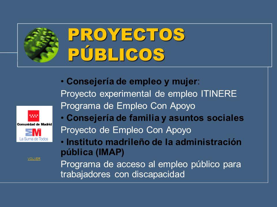 PROYECTOS PÚBLICOS Consejería de empleo y mujer: Proyecto experimental de empleo ITINERE Programa de Empleo Con Apoyo Consejería de familia y asuntos