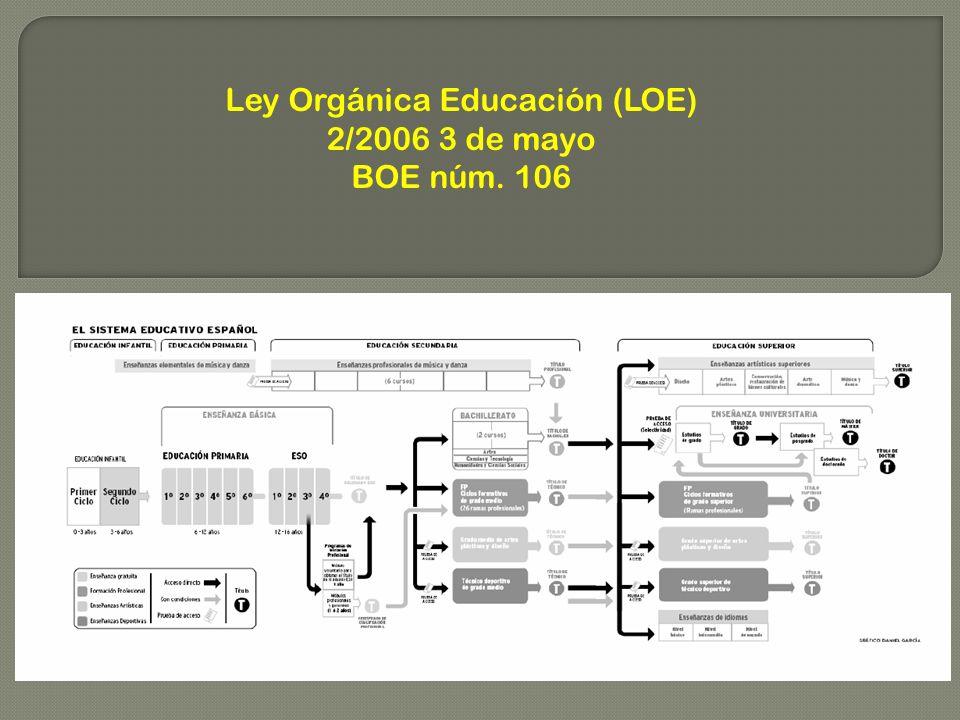 Ley Orgánica Educación (LOE) 2/2006 3 de mayo BOE núm. 106