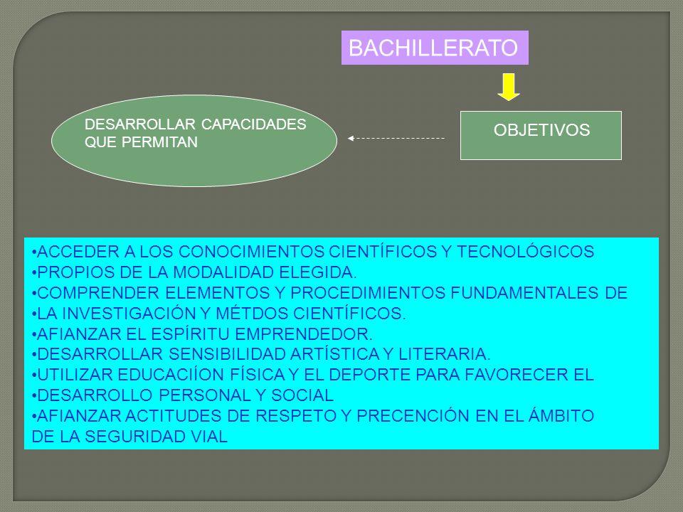 BACHILLERATO OBJETIVOS DESARROLLAR CAPACIDADES QUE PERMITAN ACCEDER A LOS CONOCIMIENTOS CIENTÍFICOS Y TECNOLÓGICOS PROPIOS DE LA MODALIDAD ELEGIDA. CO