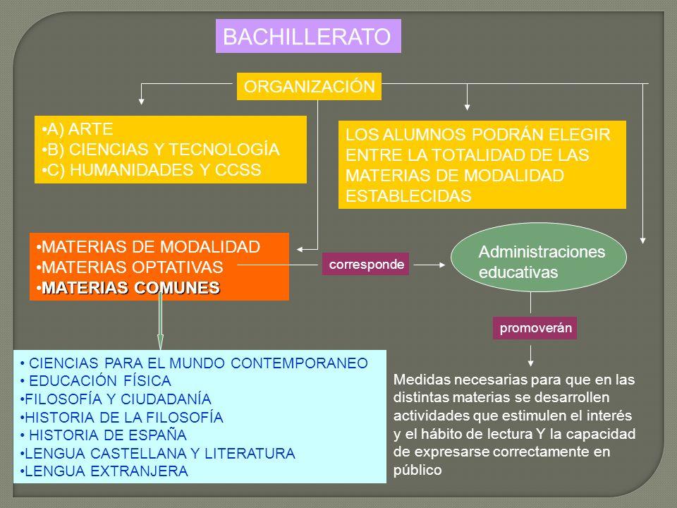 BACHILLERATO ORGANIZACIÓN A) ARTE B) CIENCIAS Y TECNOLOGÍA C) HUMANIDADES Y CCSS LOS ALUMNOS PODRÁN ELEGIR ENTRE LA TOTALIDAD DE LAS MATERIAS DE MODAL