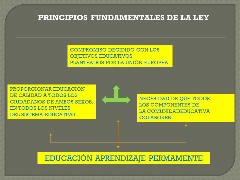PRINCIPIOS FUNDAMENTALES DE LA LEY COMPROMISO DECIDIDO CON LOS OBJETIVOS EDUCATIVOS PLANTEADOS POR LA UNIÓN EUROPEA PROPORCIONAR EDUCACIÓN DE CALIDAD