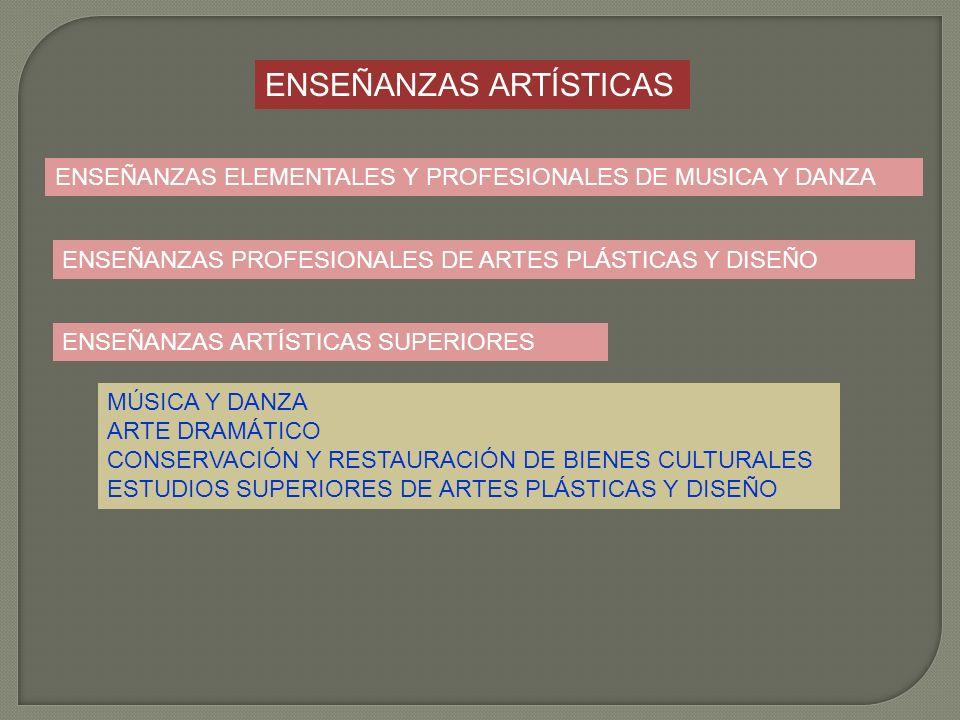 ENSEÑANZAS ARTÍSTICAS ENSEÑANZAS ELEMENTALES Y PROFESIONALES DE MUSICA Y DANZA ENSEÑANZAS PROFESIONALES DE ARTES PLÁSTICAS Y DISEÑO ENSEÑANZAS ARTÍSTI
