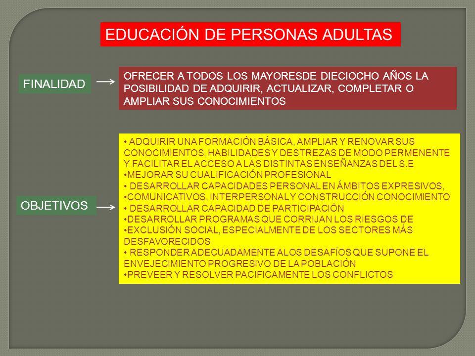 EDUCACIÓN DE PERSONAS ADULTAS OFRECER A TODOS LOS MAYORESDE DIECIOCHO AÑOS LA POSIBILIDAD DE ADQUIRIR, ACTUALIZAR, COMPLETAR O AMPLIAR SUS CONOCIMIENT