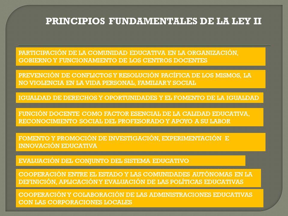 PRINCIPIOS FUNDAMENTALES DE LA LEY II PARTICIPACIÓN DE LA COMUNIDAD EDUCATIVA EN LA ORGANIZACIÓN, GOBIERNO Y FUNCIONAMIENTO DE LOS CENTROS DOCENTES PR