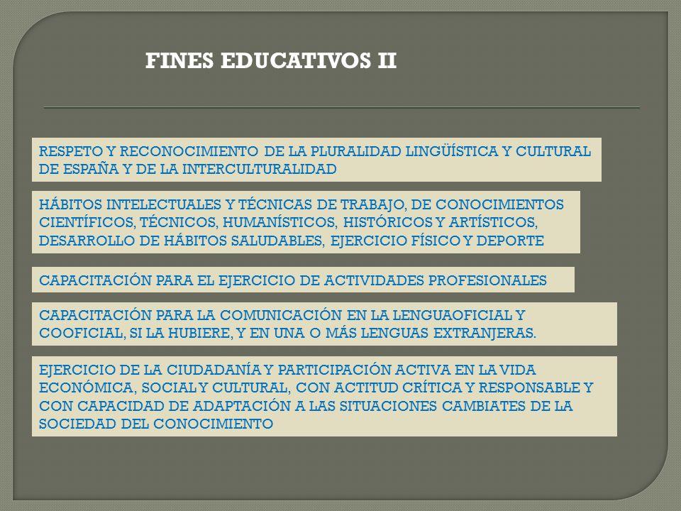 FINES EDUCATIVOS II RESPETO Y RECONOCIMIENTO DE LA PLURALIDAD LINGÜÍSTICA Y CULTURAL DE ESPAÑA Y DE LA INTERCULTURALIDAD HÁBITOS INTELECTUALES Y TÉCNI