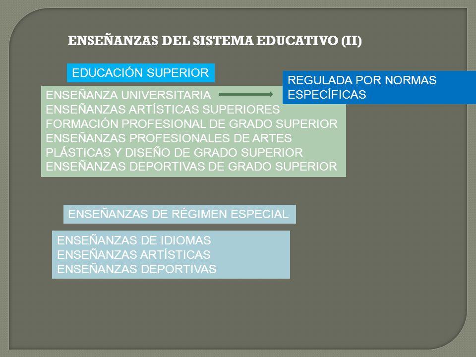 ENSEÑANZAS DEL SISTEMA EDUCATIVO (II) EDUCACIÓN SUPERIOR ENSEÑANZA UNIVERSITARIA ENSEÑANZAS ARTÍSTICAS SUPERIORES FORMACIÓN PROFESIONAL DE GRADO SUPER