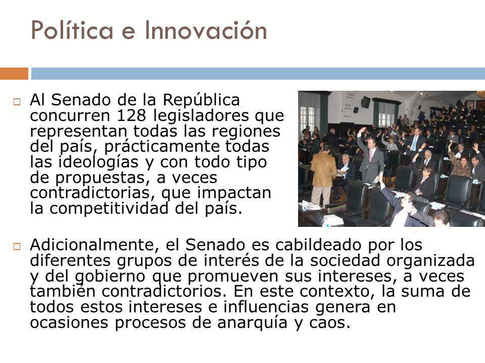 Política e Innovación Al Senado de la República concurren 128 legisladores que representan todas las regiones del país, prácticamente todas las ideologías y con todo tipo de propuestas, a veces contradictorias, que impactan la competitividad del país.