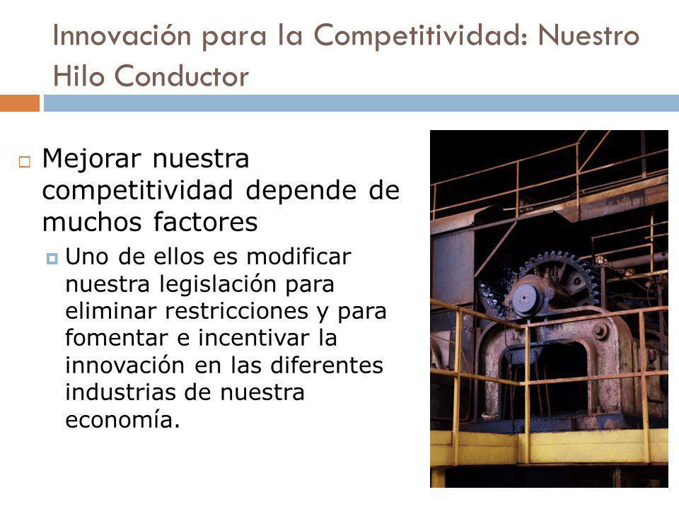 Innovación para la Competitividad: Nuestro Hilo Conductor Mejorar nuestra competitividad depende de muchos factores Uno de ellos es modificar nuestra
