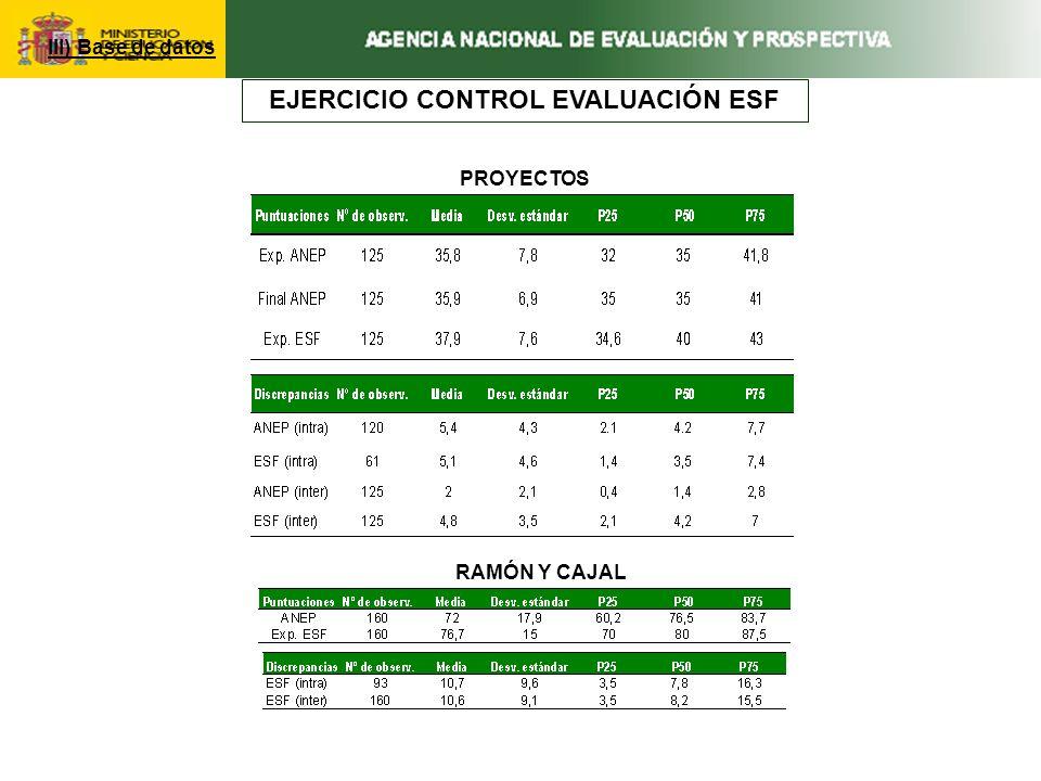 III) Base de datos EJERCICIO CONTROL EVALUACIÓN ESF PROYECTOS RAMÓN Y CAJAL