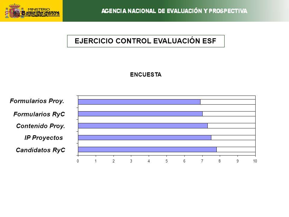 III) Base de datos EJERCICIO CONTROL EVALUACIÓN ESF ENCUESTA 012345678910 1 2 3 4 5 Deficiente 012345678910 1 2 3 4 5 Deficiente 012345678910 Candidatos RyC IP Proyectos Contenido Proy.