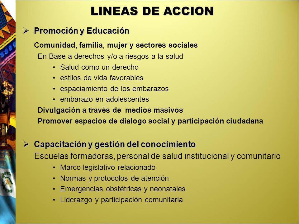 LINEAS DE ACCION Promoción y Educación Promoción y Educación Comunidad, familia, mujer y sectores sociales En Base a derechos y/o a riesgos a la salud