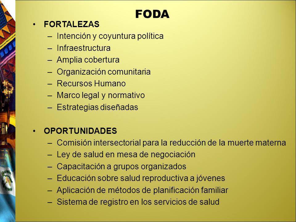 FODA FORTALEZAS –Intención y coyuntura política –Infraestructura –Amplia cobertura –Organización comunitaria –Recursos Humano –Marco legal y normativo