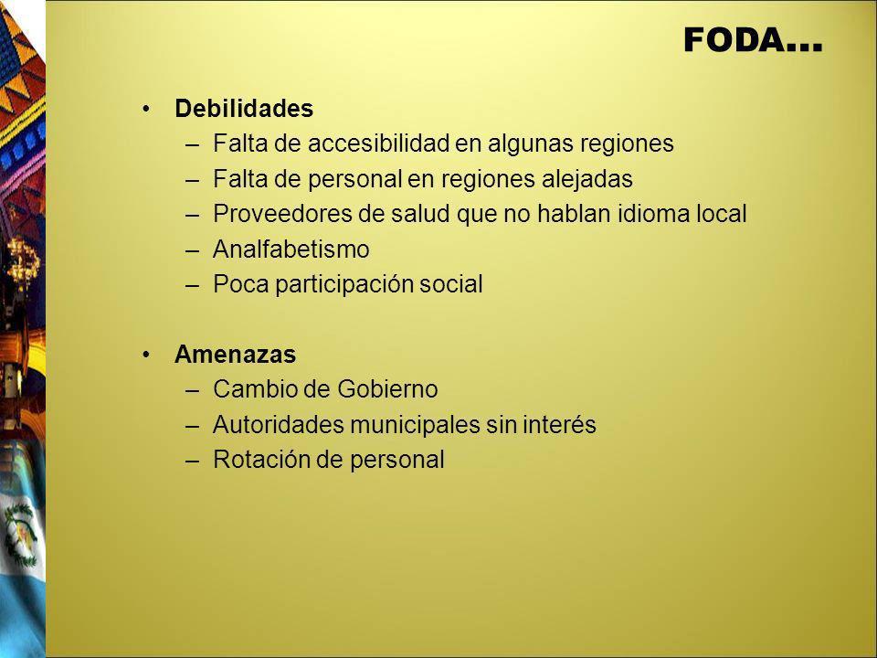 FODA … Debilidades –Falta de accesibilidad en algunas regiones –Falta de personal en regiones alejadas –Proveedores de salud que no hablan idioma loca