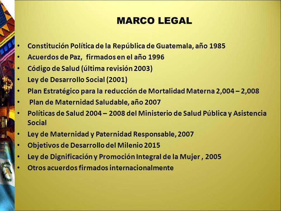 MARCO LEGAL Constitución Política de la República de Guatemala, año 1985 Acuerdos de Paz, firmados en el año 1996 Código de Salud (última revisión 200