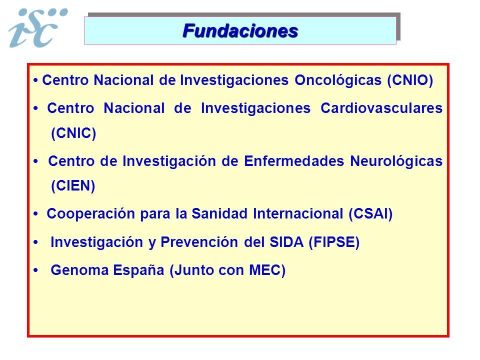 Centro Nacional de Investigaciones Oncológicas (CNIO) Centro Nacional de Investigaciones Cardiovasculares (CNIC) Centro de Investigación de Enfermedad