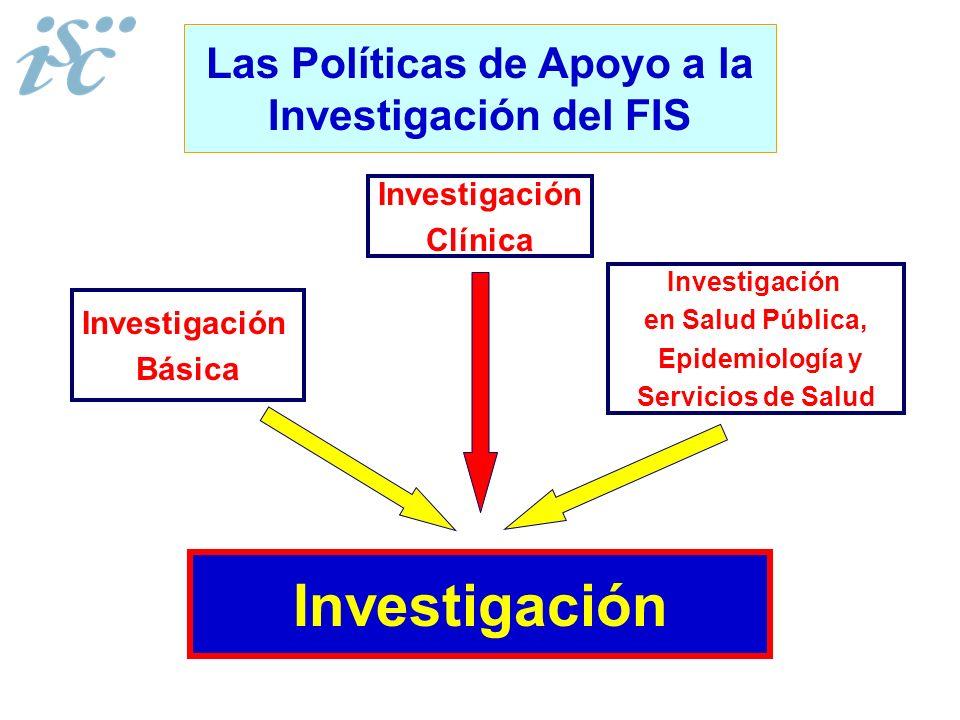 Las Políticas de Apoyo a la Investigación del FIS Investigación en Salud Pública, Epidemiología y Servicios de Salud Investigación Básica Investigació