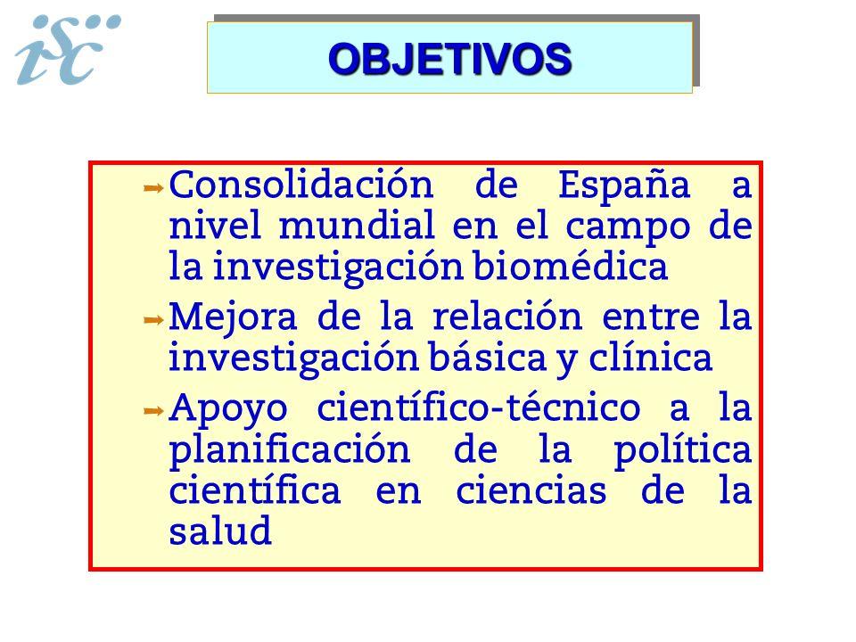 PROGRAMA DE RECURSOS HUMANOS Y DIFUSIÓN DE LA INVESTIGACIÓN (I) Becas de formación en investigación (BEFI) Becas de ampliación de estudios (BAE) Becas de formación en investigación en enfermería Becas de Gestión de la Investigación