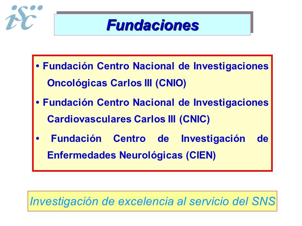 Fundación Centro Nacional de Investigaciones Oncológicas Carlos III (CNIO) Fundación Centro Nacional de Investigaciones Cardiovasculares Carlos III (C