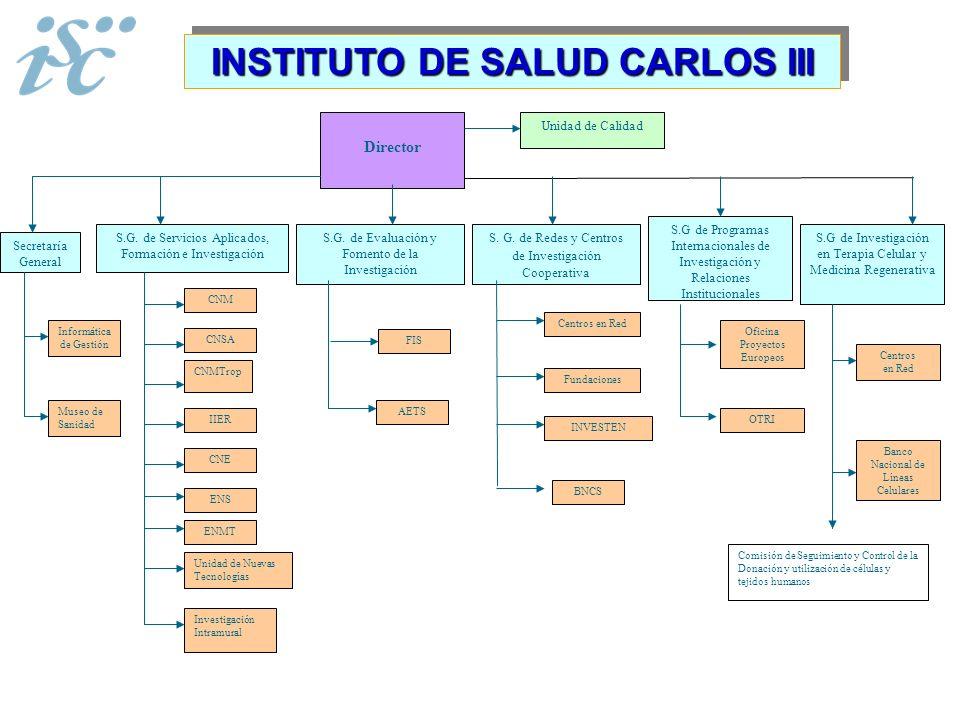 CENTROS PROPIOS Y FUNDACIONES