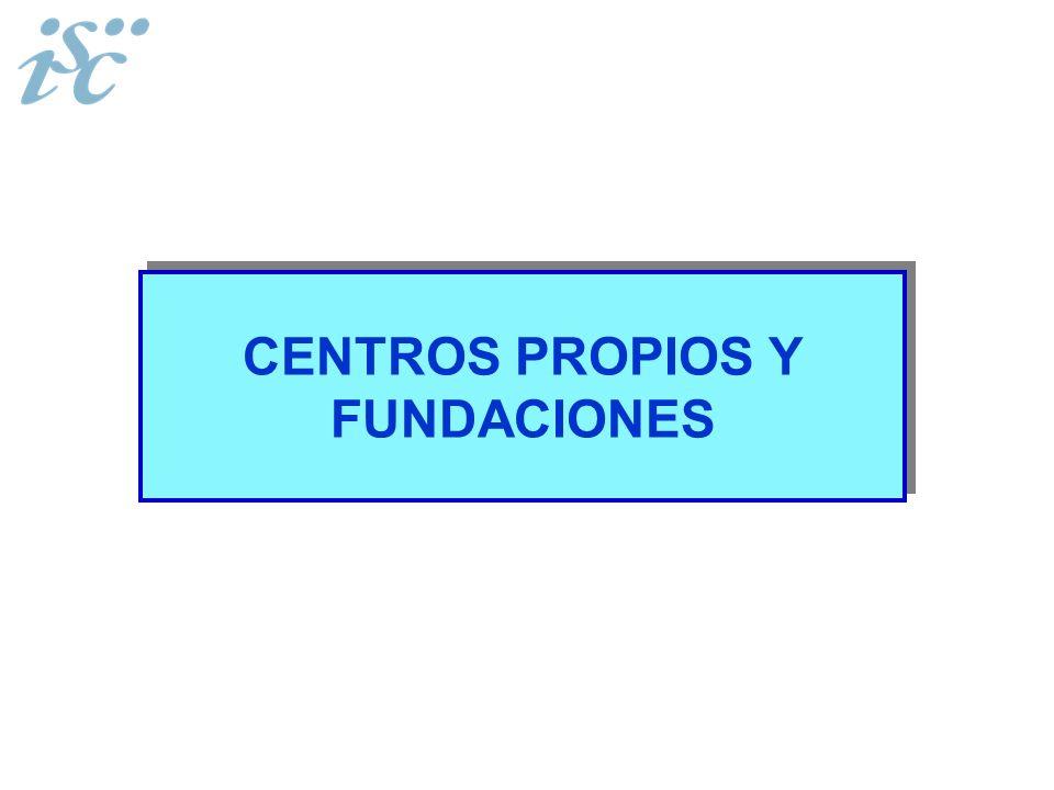 Instituto de Salud Carlos III Institutos de Investigación Centros en Red Redes Horizontales de Servicios Avanzados Centros PropiosFundaciones Agencia Evaluadora y Financiadora (FIS) Redes Cooperativas