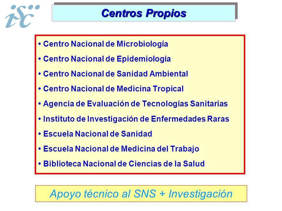 Centro Nacional de Investigaciones Oncológicas (CNIO) Centro Nacional de Investigaciones Cardiovasculares (CNIC) Centro de Investigación de Enfermedades Neurológicas (CIEN) Cooperación para la Sanidad Internacional (CSAI) Investigación y Prevención del SIDA (FIPSE) Genoma España (Junto con MEC) FundacionesFundaciones