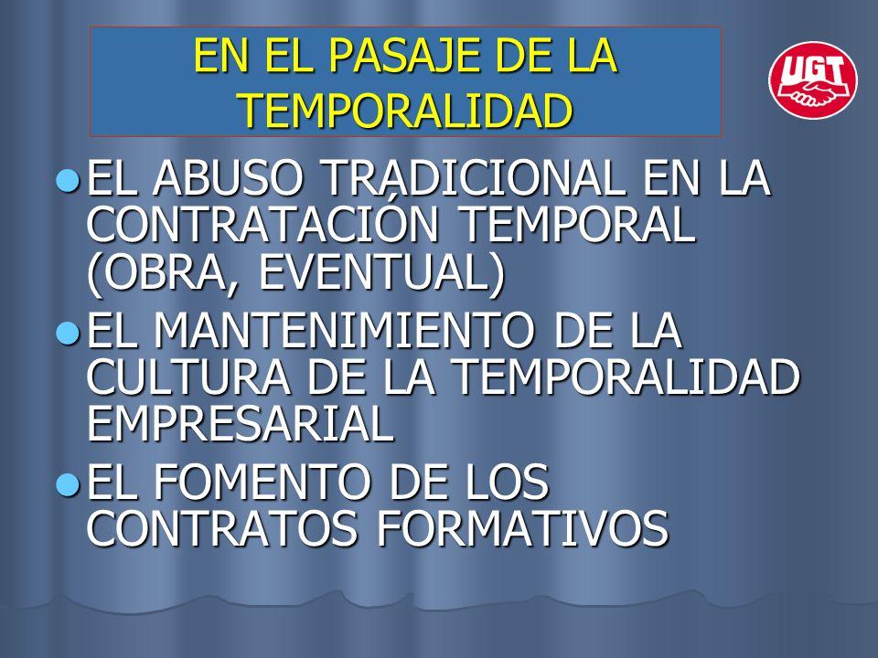 EN EL PASAJE DE LA TEMPORALIDAD EL ABUSO TRADICIONAL EN LA CONTRATACIÓN TEMPORAL (OBRA, EVENTUAL) EL ABUSO TRADICIONAL EN LA CONTRATACIÓN TEMPORAL (OB