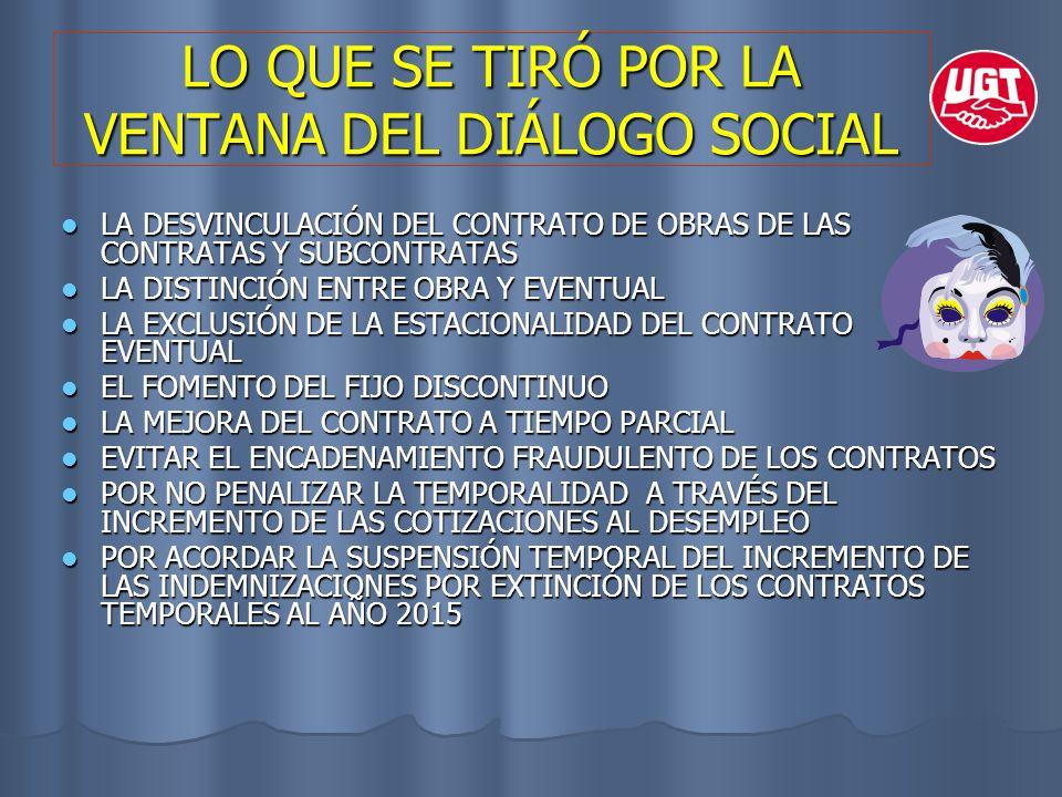 LO QUE SE TIRÓ POR LA VENTANA DEL DIÁLOGO SOCIAL LA DESVINCULACIÓN DEL CONTRATO DE OBRAS DE LAS CONTRATAS Y SUBCONTRATAS LA DESVINCULACIÓN DEL CONTRAT