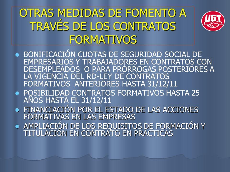 OTRAS MEDIDAS DE FOMENTO A TRAVÉS DE LOS CONTRATOS FORMATIVOS BONIFICACIÓN CUOTAS DE SEGURIDAD SOCIAL DE EMPRESARIOS Y TRABAJADORES EN CONTRATOS CON D