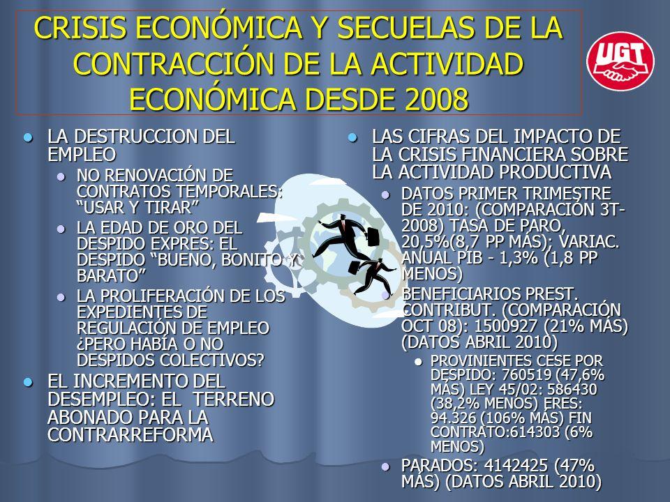 CRISIS ECONÓMICA Y SECUELAS DE LA CONTRACCIÓN DE LA ACTIVIDAD ECONÓMICA DESDE 2008 LA DESTRUCCION DEL EMPLEO LA DESTRUCCION DEL EMPLEO NO RENOVACIÓN D