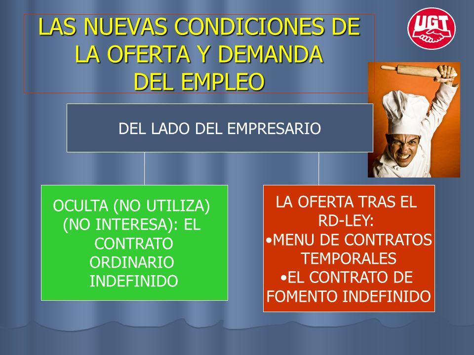 LAS NUEVAS CONDICIONES DE LA OFERTA Y DEMANDA DEL EMPLEO DEL LADO DEL EMPRESARIO LA OFERTA TRAS EL RD-LEY: MENU DE CONTRATOS TEMPORALES EL CONTRATO DE
