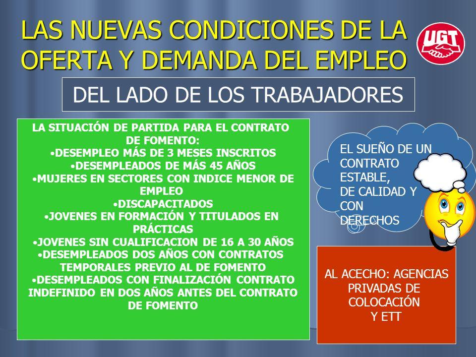 LAS NUEVAS CONDICIONES DE LA OFERTA Y DEMANDA DEL EMPLEO DEL LADO DE LOS TRABAJADORES AL ACECHO: AGENCIAS PRIVADAS DE COLOCACIÓN Y ETT LA SITUACIÓN DE