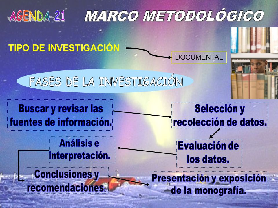 TIPO DE INVESTIGACIÓN DOCUMENTAL