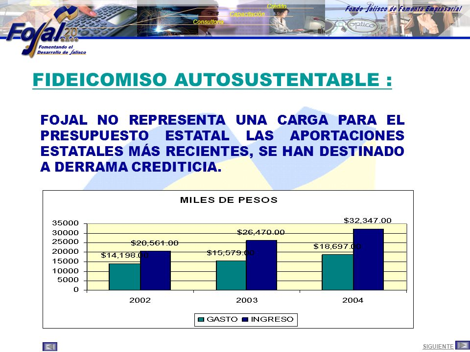 Consultoría Crédito Capacitación CREDITOS REALMENTE PEQUEÑOS: