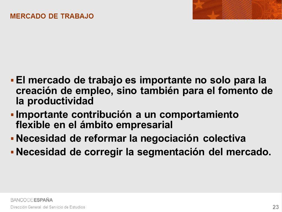 23 Dirección General del Servicio de Estudios MERCADO DE TRABAJO El mercado de trabajo es importante no solo para la creación de empleo, sino también para el fomento de la productividad Importante contribución a un comportamiento flexible en el ámbito empresarial Necesidad de reformar la negociación colectiva Necesidad de corregir la segmentación del mercado.