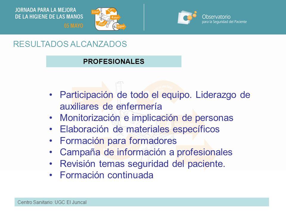 RESULTADOS ALCANZADOS Centro Sanitario: UGC El Juncal Intervenciones sobre pacientes Inmovilizados en domicilio y sus cuidadores Intervenciones en escuela.