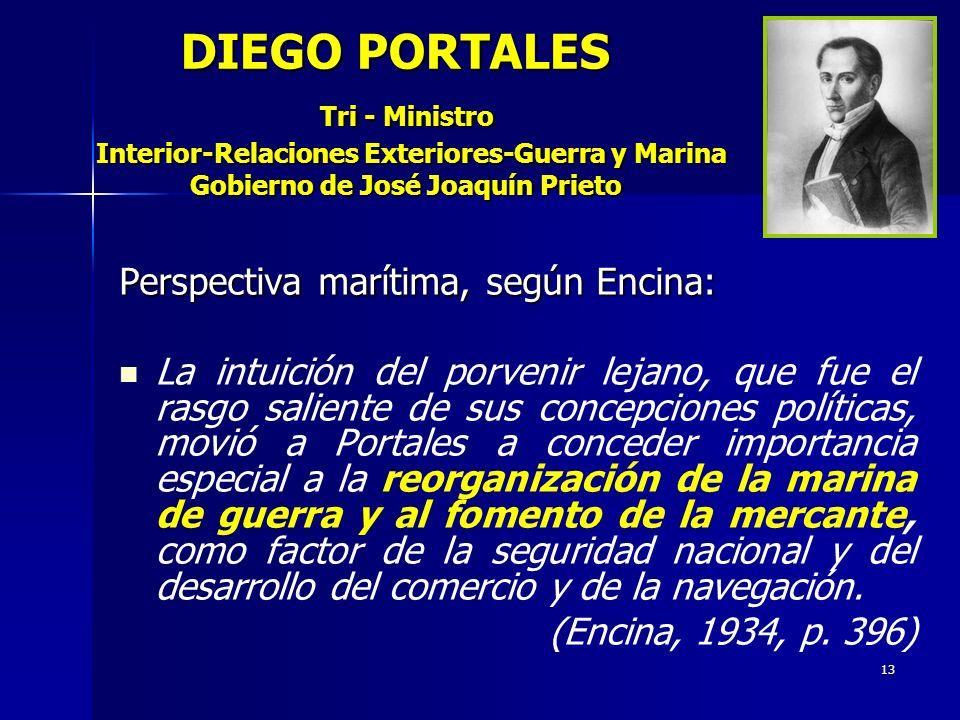 13 DIEGO PORTALES Tri - Ministro Interior-Relaciones Exteriores-Guerra y Marina Gobierno de José Joaquín Prieto DIEGO PORTALES Tri - Ministro Interior